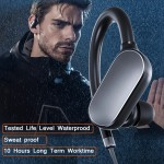 Xiaomi MI Wireless Bluetooth Sports Headphone